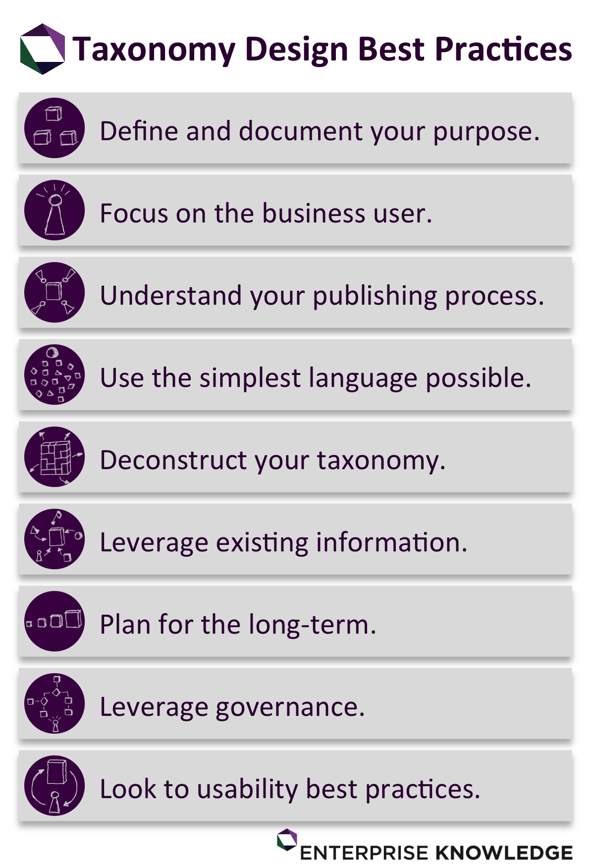 taxonomy best practice design