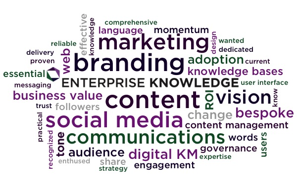 Brand Content Strategy, Knowledge and Information Management, KM Consulting, Social Media, Content