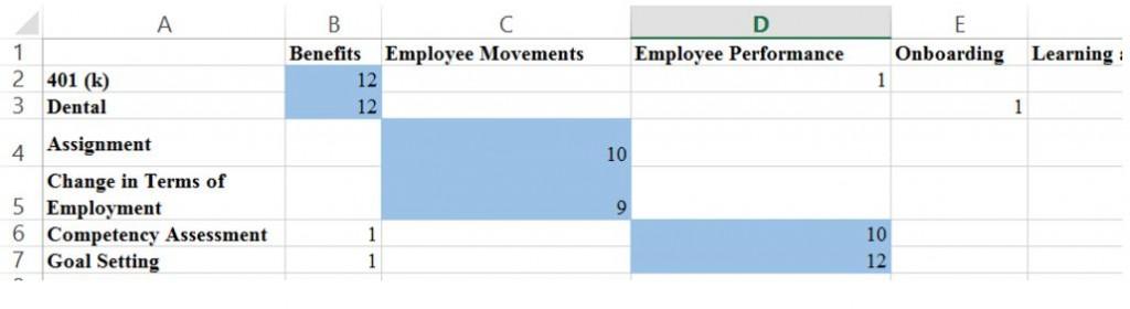 1. Standardization Grid