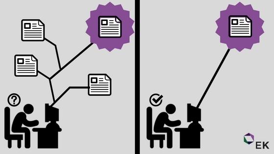 Designing for User Behavior Graphic (1) (2)