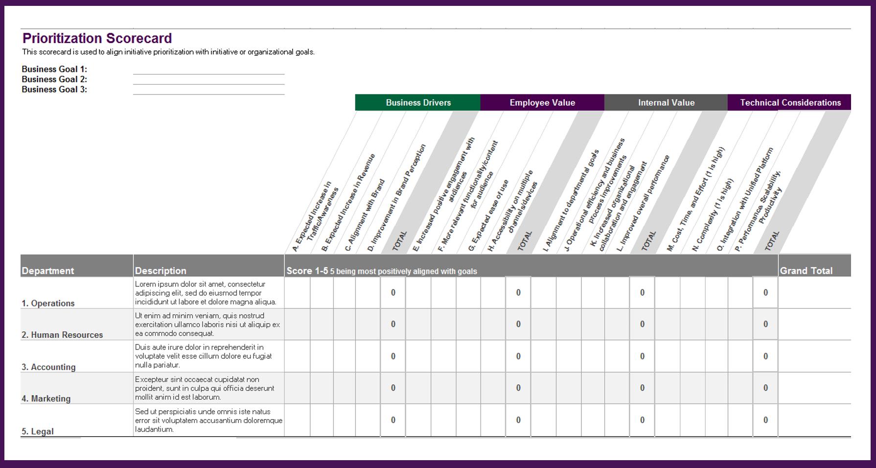 Prioritization Scorecard