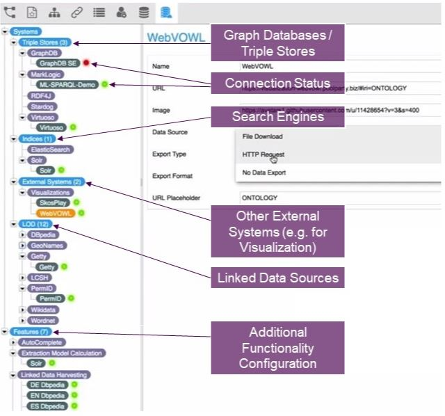 PoolParty's new Semantic Middleware Configurator interface