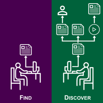 The difference between findability and discoverability