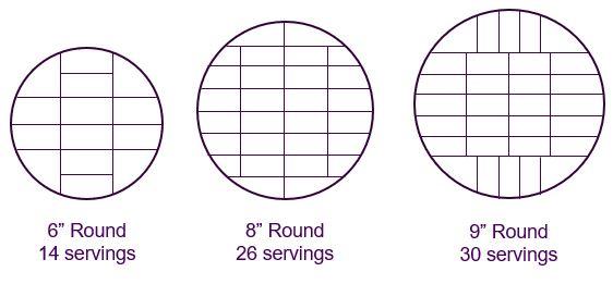 Round Layered Pan Sizes