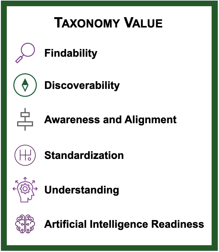 Table listing the added values of taxonomy
