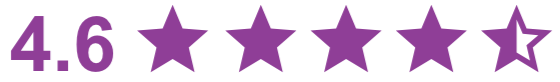 Example rating, out of 5 stars, for a restaurant.