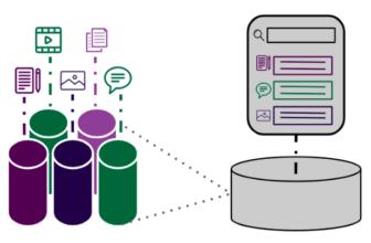 Metadata hub