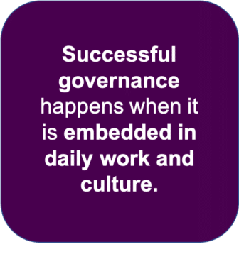 "A call-out box that reads ""Successful governance happens when it is embedded in daily work and culture."""