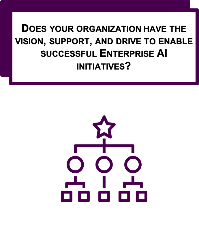 Does your organization have the vision, support, and drive to enable successful Enterprise AI initiatives?
