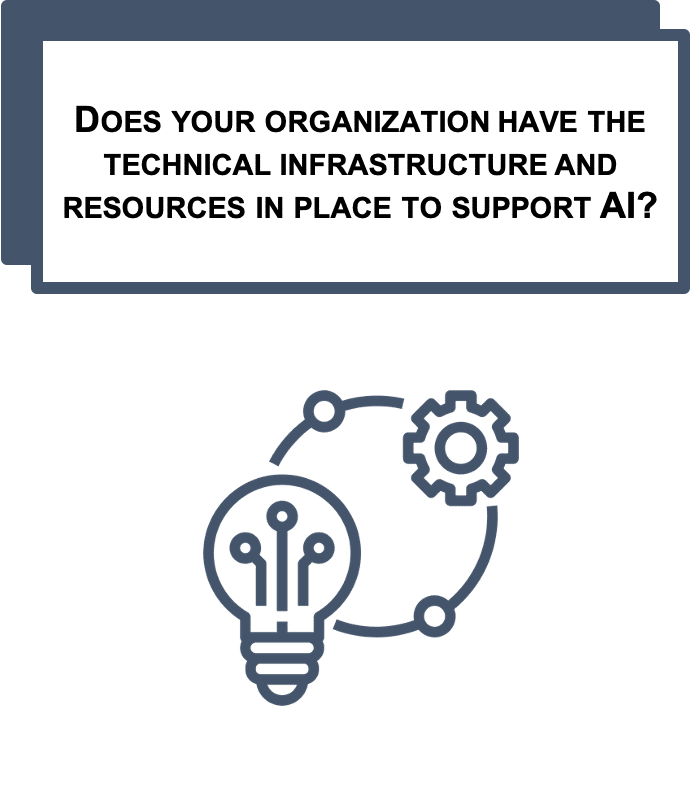Does your organization have the technical infrastructure and resources in place to support AI?
