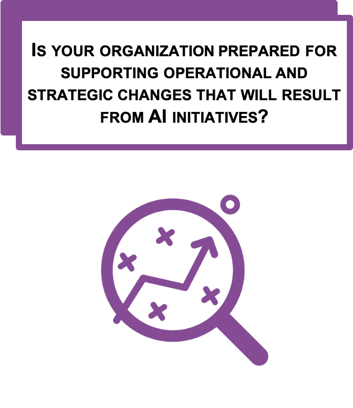 Is your organization prepared for supporting operational and strategic changes that will result from AI initiatives?