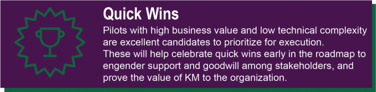 Quick Wins are pilots with high business value and low technical complexity and are excellent candidates to prioritize for execution. These will help celebrate quick wins early in the roadmap to engender support and goodwill among stakeholders, and prove the value of KM to the organization.