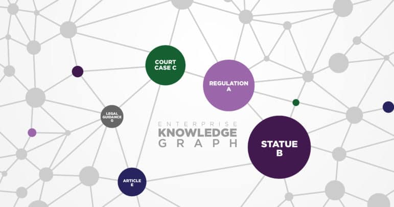 Knowledge Graph connecting concepts