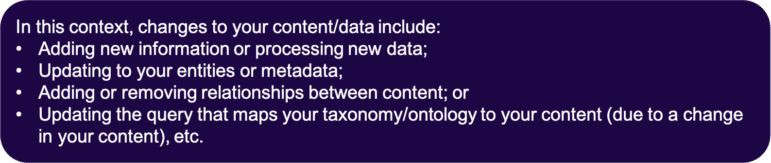 In this context, changes to your content/data include: adding new information or processing new data; updating to your entities or metadata; adding or removing relationships between content; or, updating the query that maps your taxonomy/ontology to your content (due to a change in your content), etc.