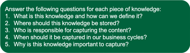 Answer the following questions for each piece of knowledge: What is this knowledge and how can we define it? Where should this knowledge be stored? Who is responsible for capturing the content? When should it be captured in our business cycles? Why is this knowledge important to capture?