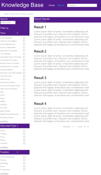 A sample search results page with filters on the left-hand side. The filters show a long list with many values that would be difficult for a user to make sense of and use efficiently.