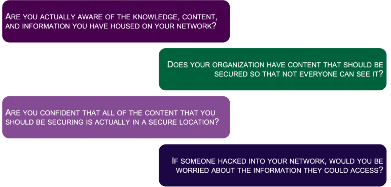 Are you actually aware of the knowledge, content, and information you have housed on your network? Does your organization have content that should be secured so that not everyone can see it? Are you confident that all of the content that you should be securing is actually in a secure location? If someone hacked into your network, would you be worried about the information they could access?